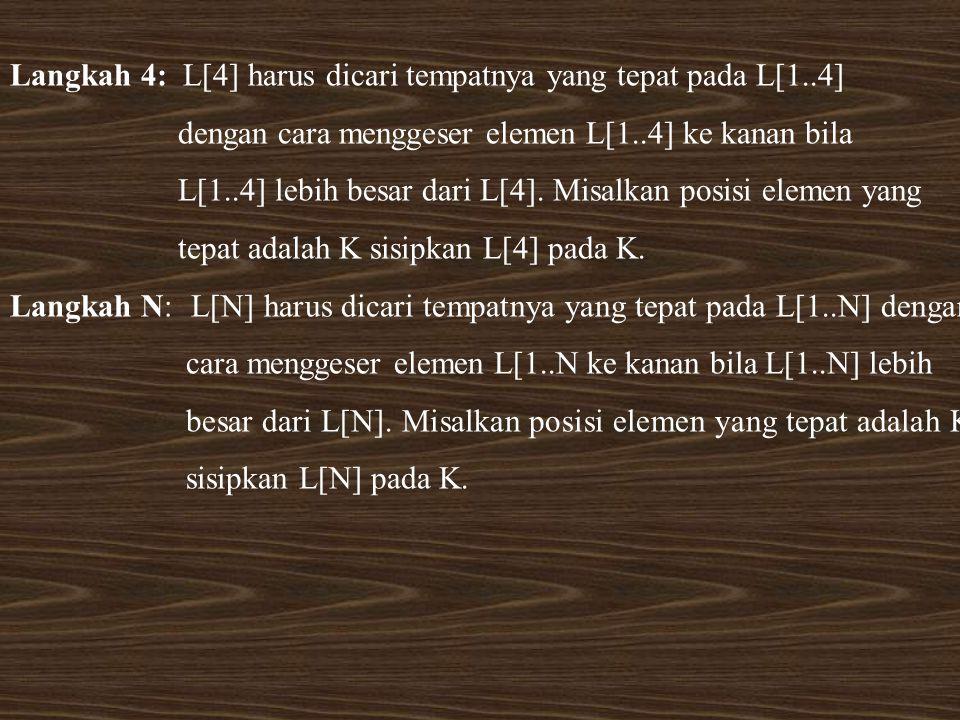 Langkah 4: L[4] harus dicari tempatnya yang tepat pada L[1. 4]